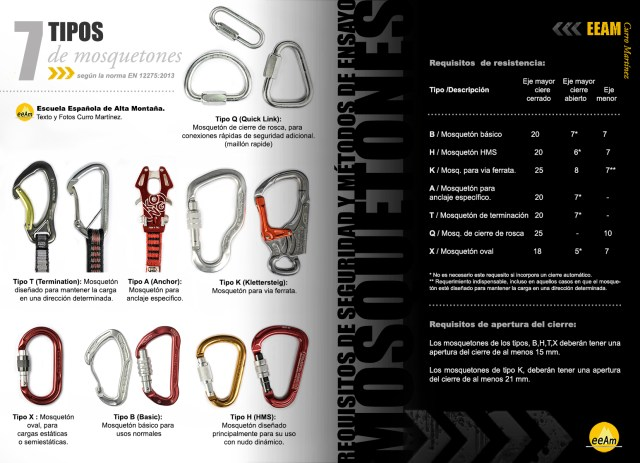 Ficha mosquetones blanco 2 web