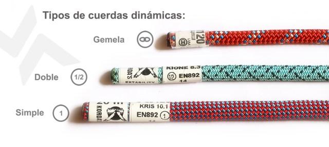tipos de cuerdas dinamicas 3