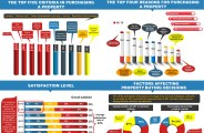 Infographic-Insider-Look-Into-Property-Market