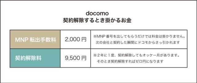 docomo3