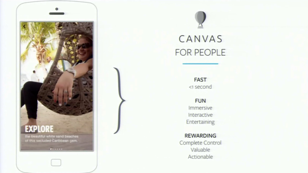 canvas-people