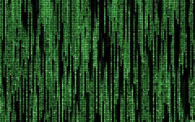 Building a Development Matrix | Lullabot
