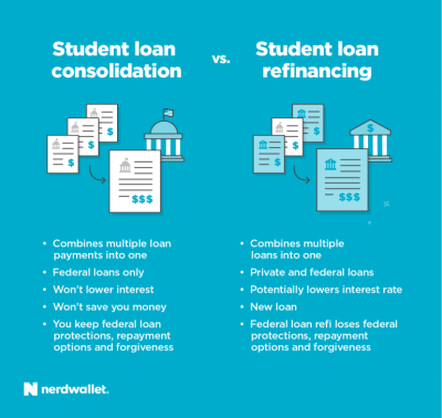 Student Loan Consolidation: Federal and Private