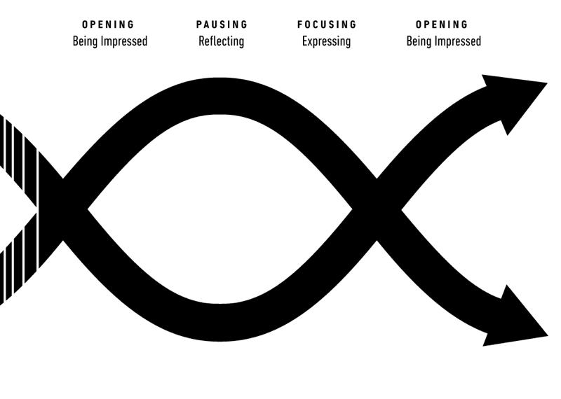 infinity empathy