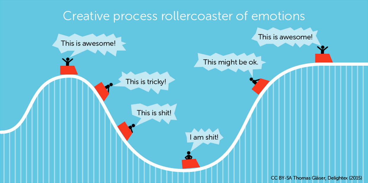 An image of a rollercoaster, with a person saying