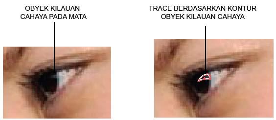 Gambar 15.5. Mulai trace bagian paling atas mata