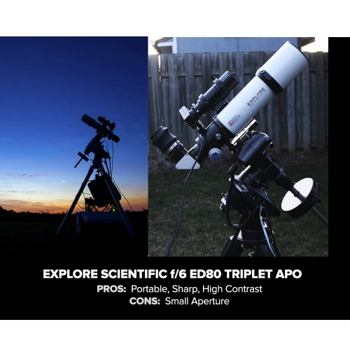 Medium Crop Of Best Telescope For Astrophotography