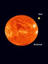 Arcturus vs. Sun-five of the five brightest stars