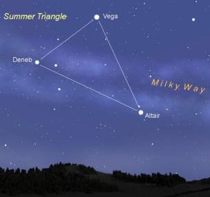 Image credit: Astronomy Trek