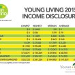 Young Living Business Opportunities