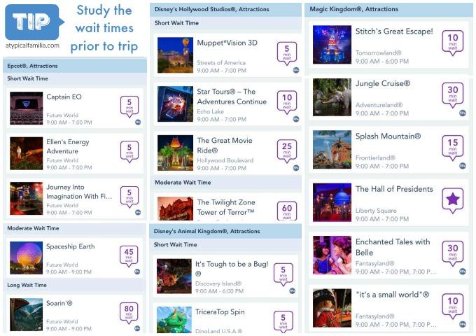 My Disney Experience App Wait Times