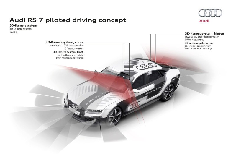 Audi-RS7-Piloted-Driving-Concept-Additional-Sensors