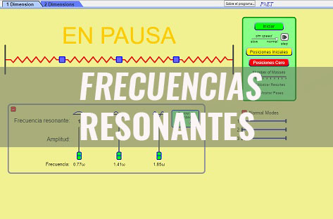 Frecuencias resonantes