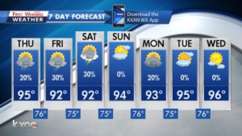 7_day_forecast_300_9_2