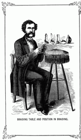 Illustration from 1860 book, Self-instructor in the Art of Hair Work.
