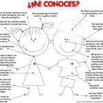 Algunas respuestas a las conductas en personas con autismo. Cómo detectarlas y tratarlas