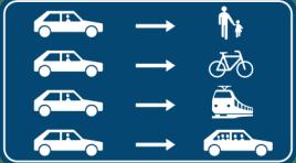 Mobiliteitsbudget: Bedrijfswagen inleveren of niet?