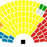 550px-Scottish_Parliament_current