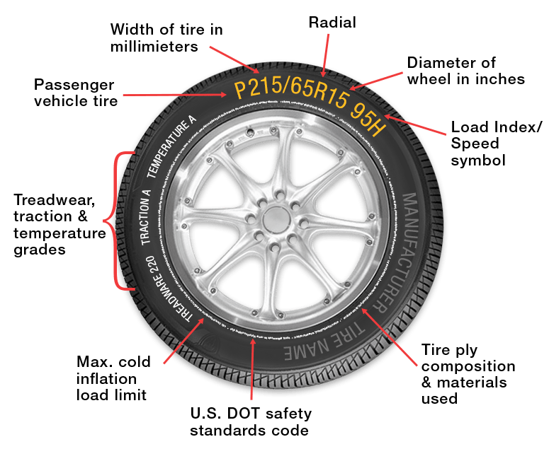 tire specifications