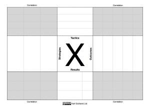 X-Matrix Simple