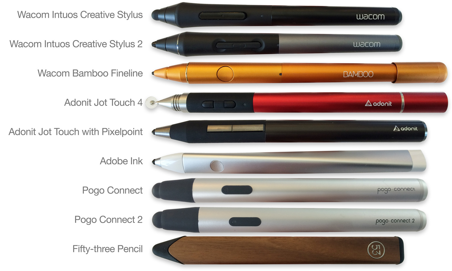 Stupendous Air Stylus Avatron Software Wacom Bamboo Software Download Code Wacom Bamboo Software Cth 670 Intuos Stylus Wacom Our Pens dpreview Wacom Bamboo Software