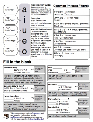 Japanese Language Cheatsheet for Travelers