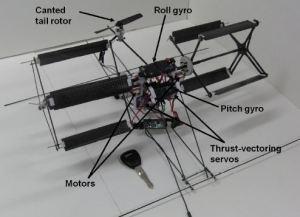 cyclogyro-cyclocopter