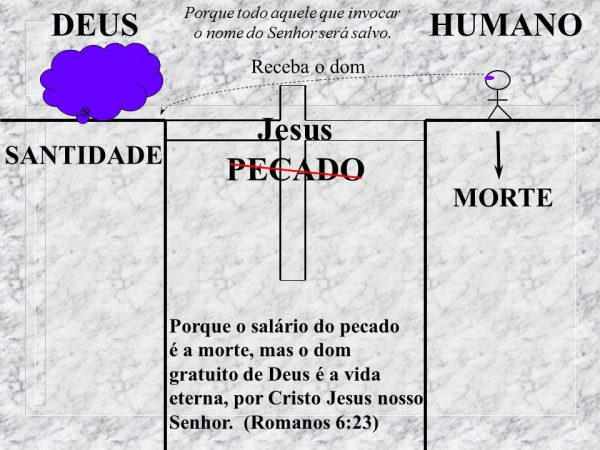 receive gift of jesus