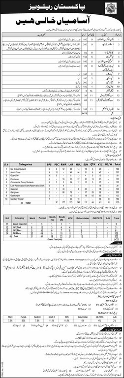 PAKISTAN RAILWAYS JOBS 2015