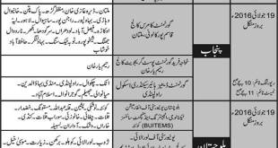 Sukkur IBA Examination Dates and Centers for National Talent Hunt Program 2016