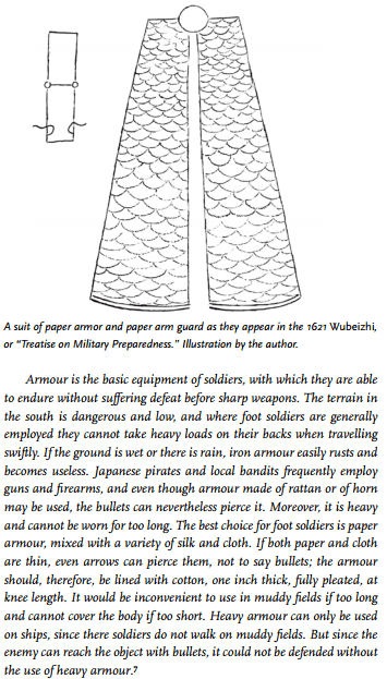 paper armour