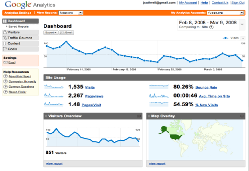 fudge.org Google Analytics