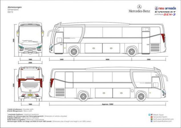 Mercedes Benz Evonext Gen3 by New Armada