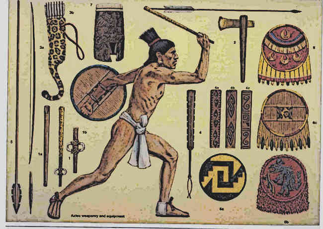 Aztec Weapons Types and The Atlatl
