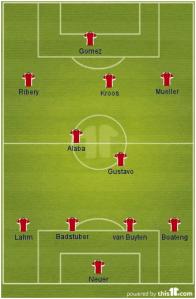 Bayern v Dortmund