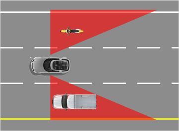 pontos cegos, Moto com segurança