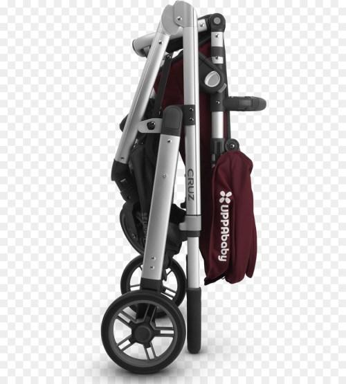 Medium Of Uppababy Vista Stroller