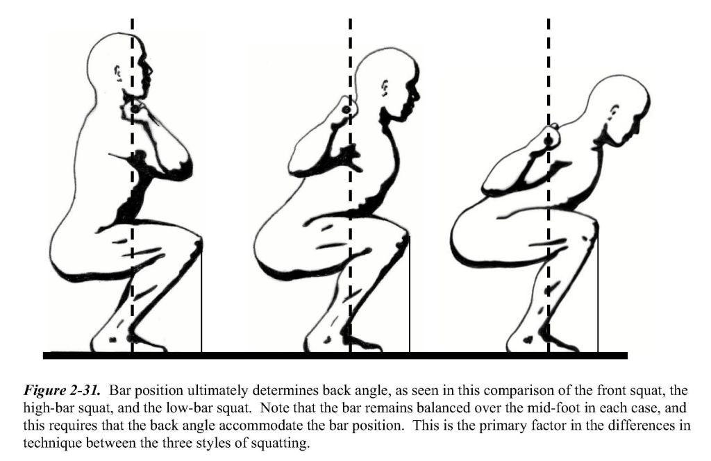 How To High Bar Squat  Your Guide To Proper Form  U2013 Barbell