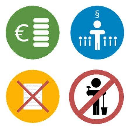 De vier criteria voor een Onvoorwaardelijk Basisinkomen