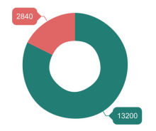 infograpic