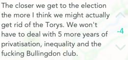Anti-Tory