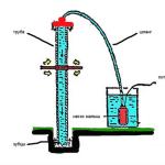 Самодельная установка для бурения скважин