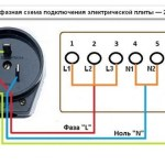 podklyucheniye-elektroplity-1