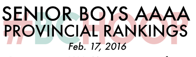 'AAAA' Senior Boys Rankings – Feb. 17, 2016