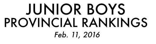 Jr. Boys Rankings – Poll #5 (Final Poll)
