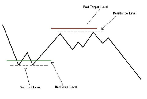 support-resistance2