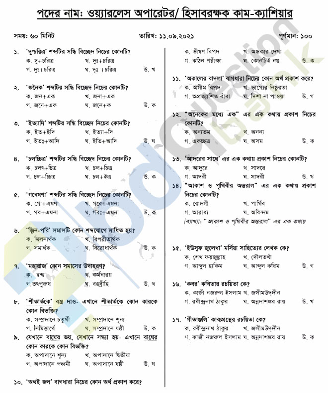 জাতীয় নিরাপত্তা গোয়েন্দা সংস্থা (NSI) 1