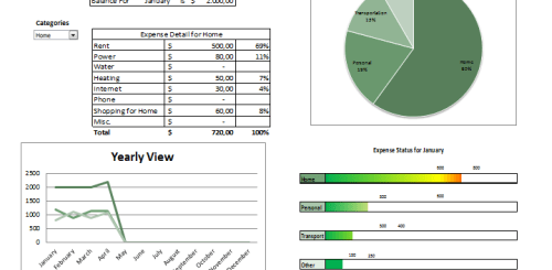 how to create a interactive dashboard for your website