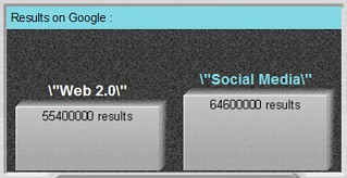 Google Fight - web20 vs social