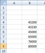 Cara mengurutkan Data Terkecil ke Besar dan A ke Z sebaliknya di Microsoft Excel